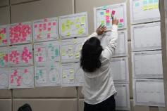Design Thinking Visual Mempermudah diskusi dan Pembahasan