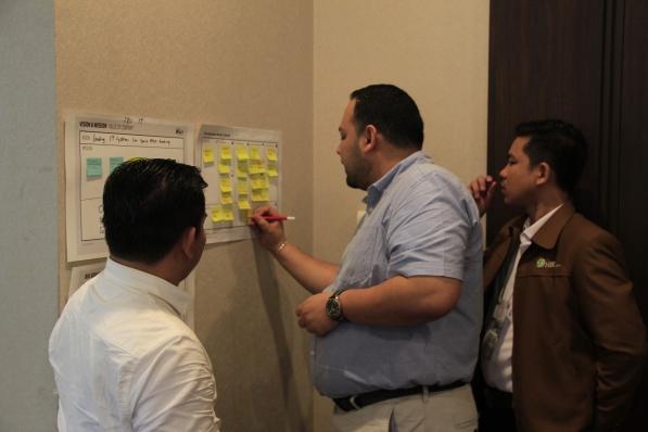 Praktek Pembuatan Business Model dengan Post-It
